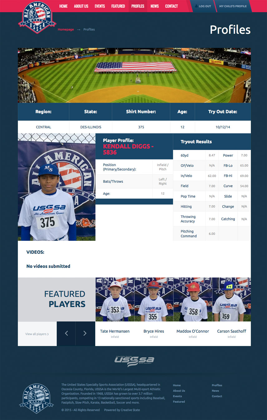 Players Profile Page for All American Athletics